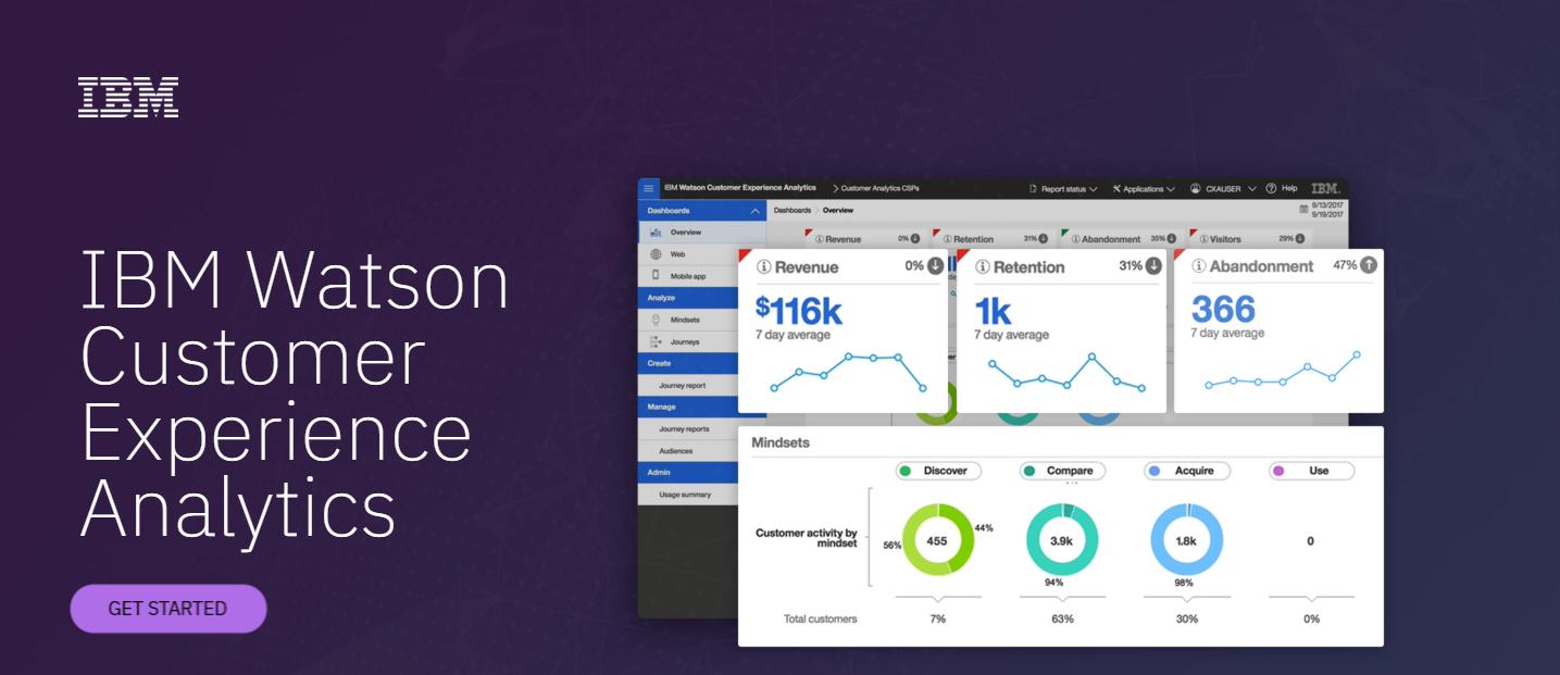 Watson Customer Experience Analytics Demo