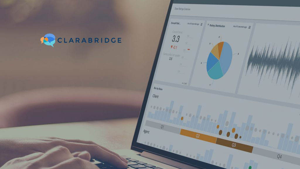 Clarabridge Named A Leader In AI-Based Text Analytics