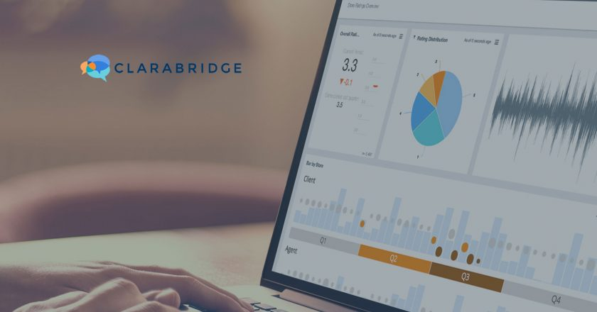 Clarabridge Named A Leader In AI-Based Text Analytics
