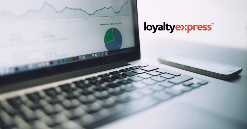 New Capital Partners Announces LoyaltyExpress Investment in SoftVu