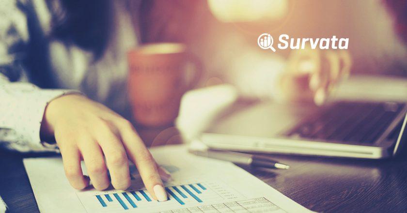 Survata Secures $14 Million Series B FundingSurvata Secures $14 Million Series B Funding