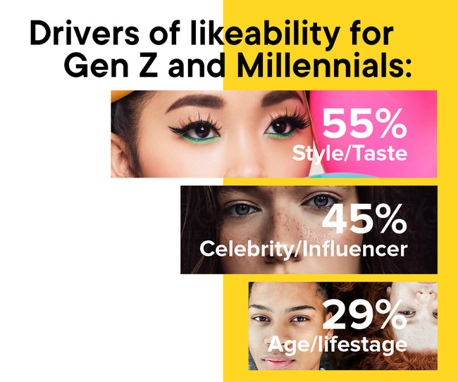 It's All in the Stories: How To Attract Millennials And Gen Z