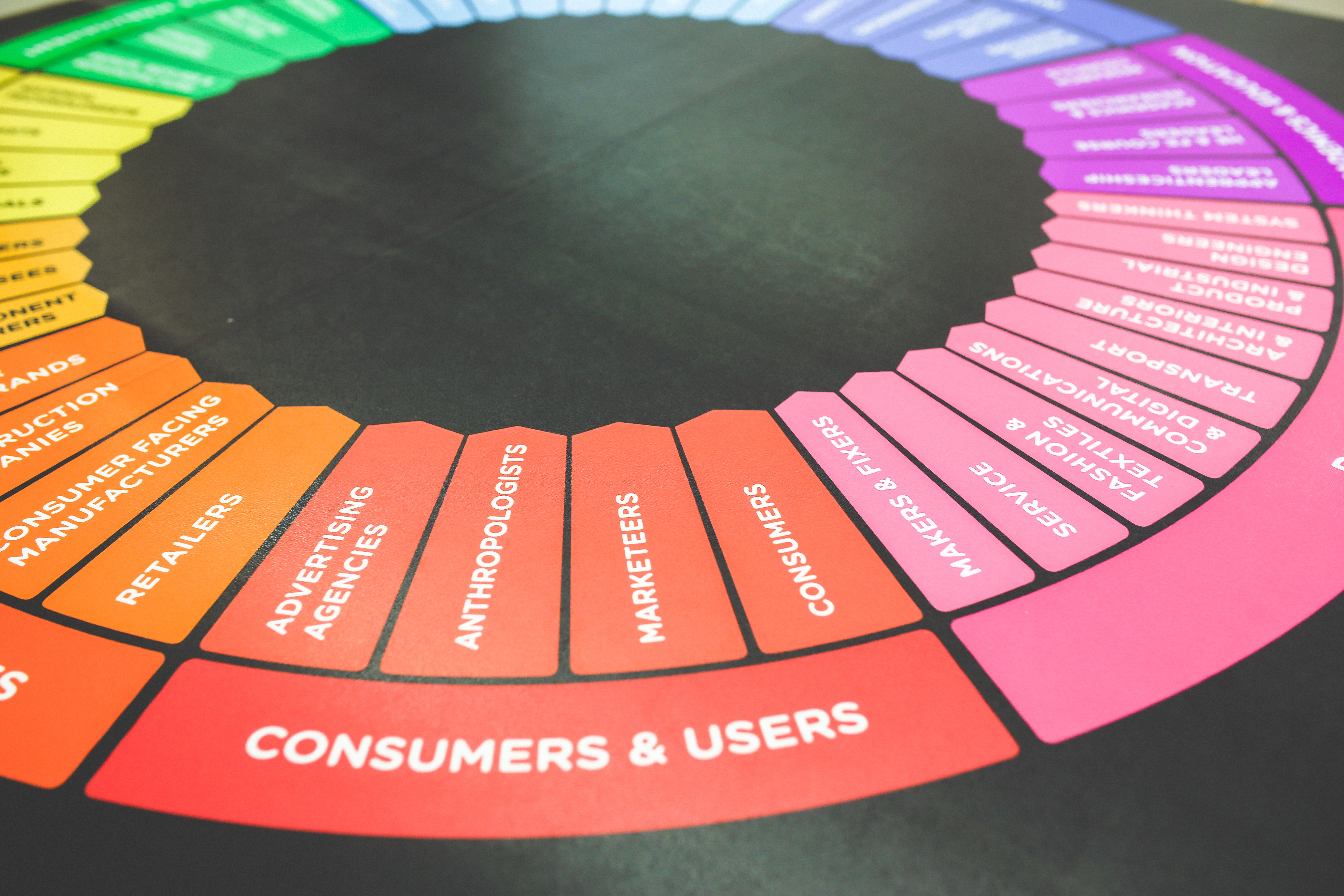 17 UX Trends That Will Help You Achieve Marketing Success