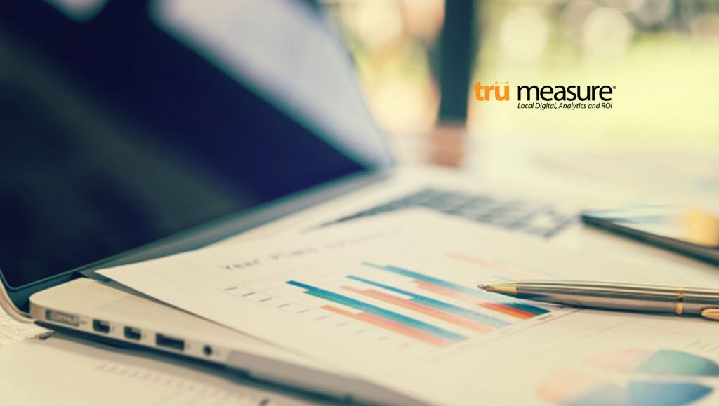 Tru Measure Introduces Customized Goals and KPI Reporting