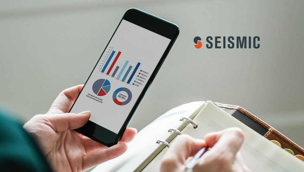 Independent Research Firm Cites Seismic as a Leader in Sales Enablement Automation