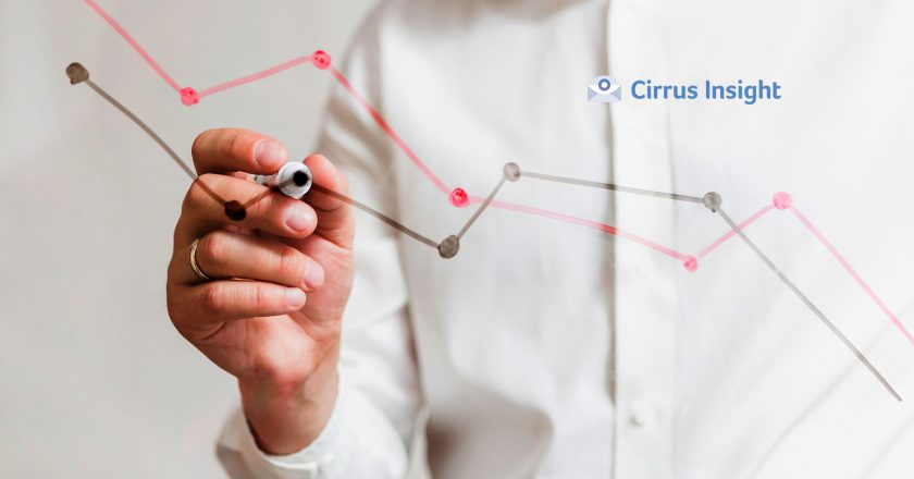 Cirrus Insight Receives Growth Capital Investment from Clovis Point Capital