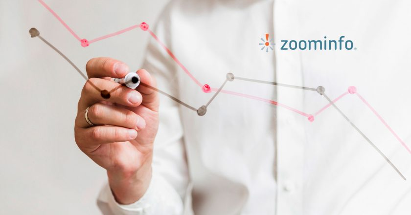 ZoomInfo Completes Acquisition of Y Labs in Israel and Continues to Expand Its Executive Leadership Team Among Record Growth
