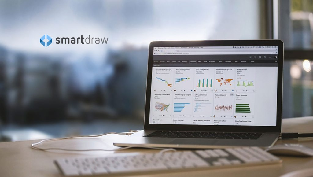 SmartDraw Reports Strong Momentum for Open API as Data to Diagram Market Heats Up