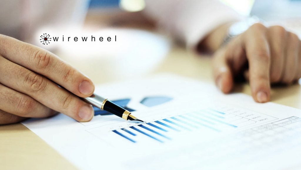 Privacy Protection Platform WireWheel Closes $10 Million in Financing