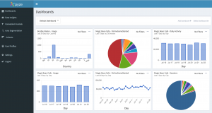 Pyze Launches Next Generation Cross Channel Analytics & Marketing Automation Solution