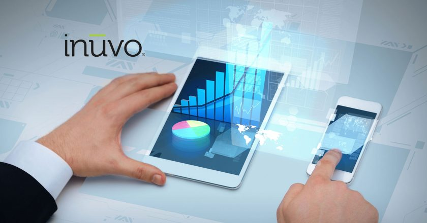 Inuvo Signs Definitive Agreement to be Acquired by ConversionPoint Technologies
