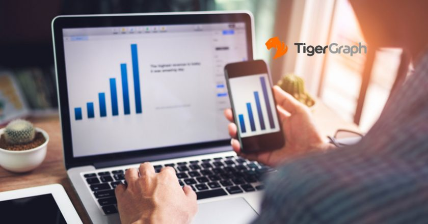 Introducing TigerGraph Cloud: the Fastest and Most Complete Graph Database-As-A-Service for Everyone