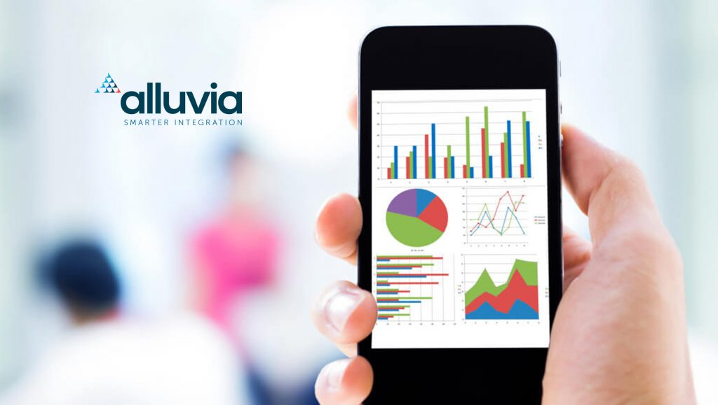 Automated SAP Business One and Salesforce Integration from Alluvia