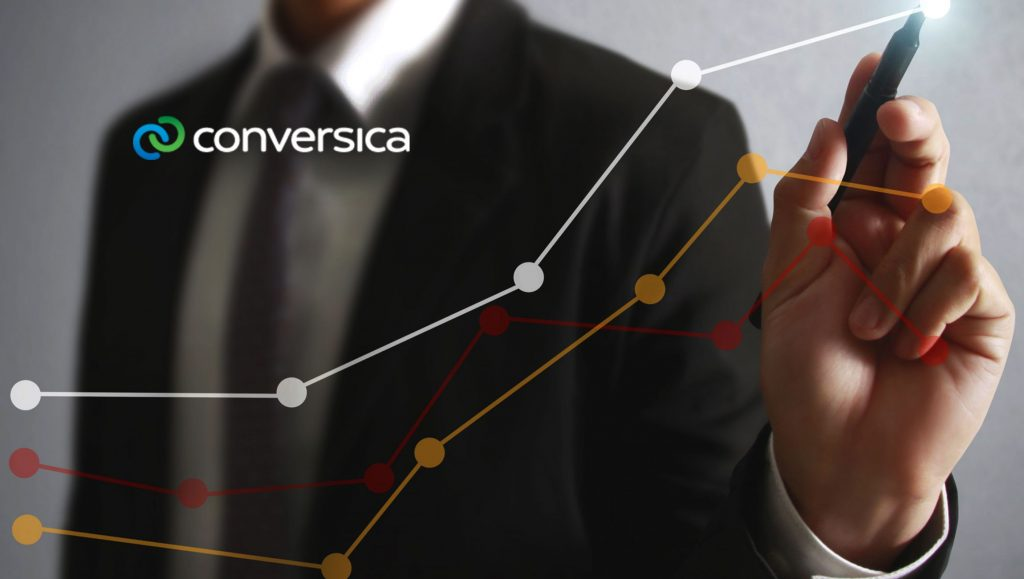Conversational AI Leader Conversica Unveils AI Customer Success Assistant