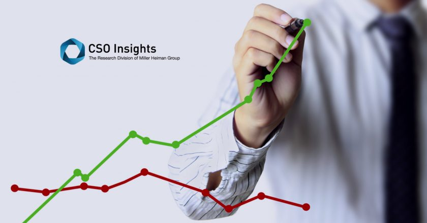 "CSO Insights by Miller Heiman Group Releases 2018 - 2019 Sales Performance Study: ""Selling in the Age of Ceaseless Change"""