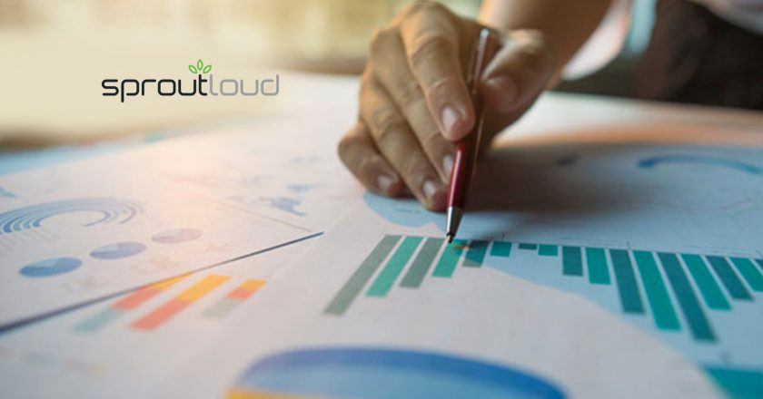 Customize Analytics Dashboards for Partner Engagement and Local Spend