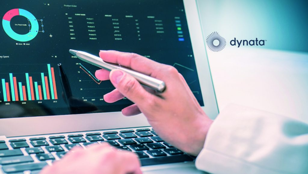 Dynata Introduces Research-To-Marketing Audience Expansion Through Strategic Alliance with TruSignal