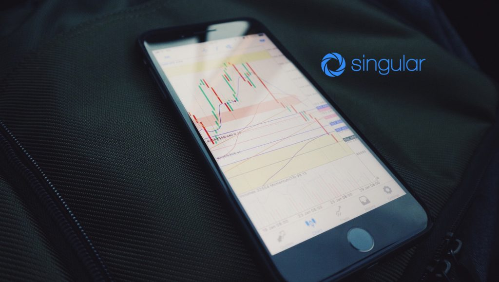 Singular Announces Global-First Cross-Device, Cross-Platform ROI Analytics