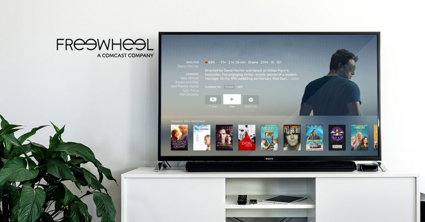 FreeWheel Research Finds Line Between Linear TV and Premium Digital Video is Increasingly Disappearing