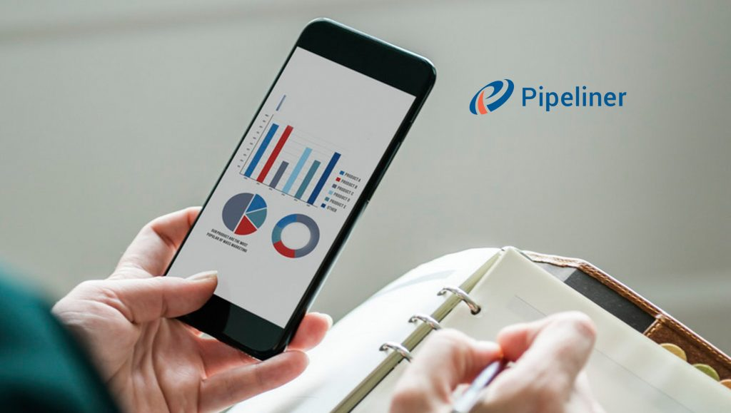 Pipeliner Announces The Better CRM