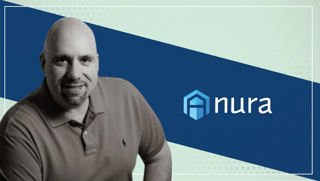MarTech Interview with Rich Kahn, CEO, Anura.io