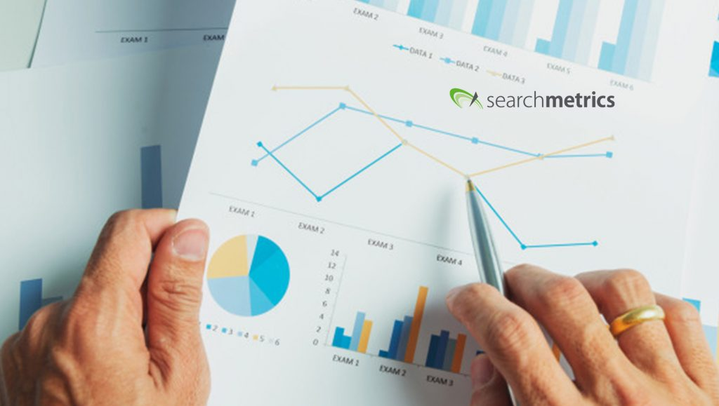 New Searchmetrics Lighthouse Ranking Factors Reports Deliver Custom Insights for Search Success