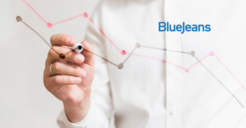 BlueJeans Is the Choice for Enterprise Collaboration and Productivity