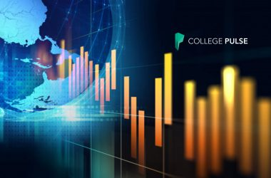 College Pulse Delivers First Real-Time Data Analytics Platform for Tracking US College Student Opinion