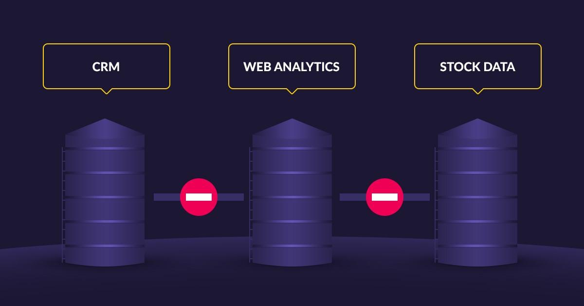 Customer Data Silos
