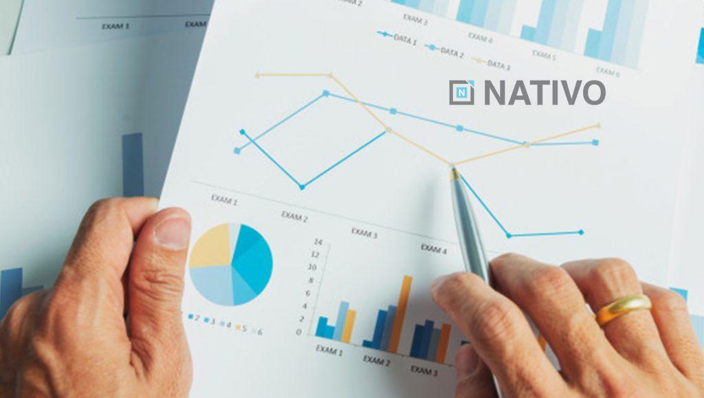 Nativo Acquires Brand Content Measurement and Analytics Platform SimpleReach