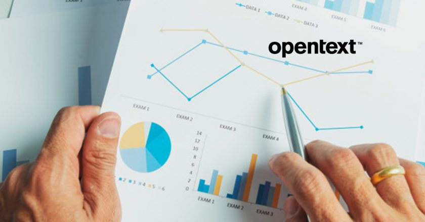 Pandora Selects OpenText's Digital Asset Management Platform for Streaming Advertising