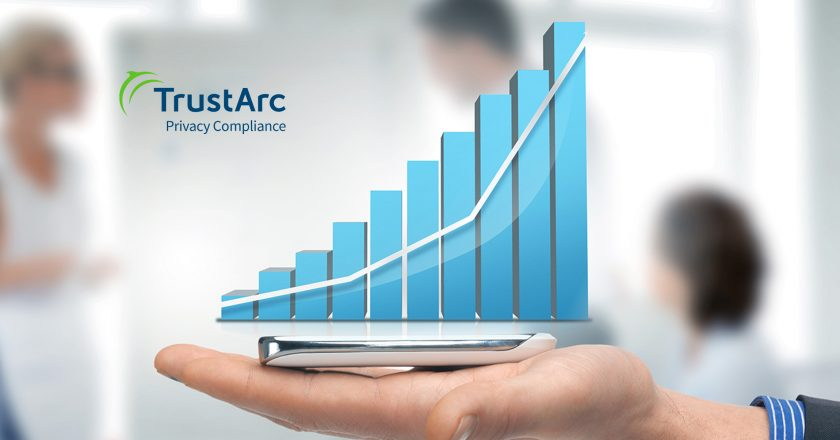 TrustArc Platform Enhancements Address Growing Need for Marketing Compliance Solutions