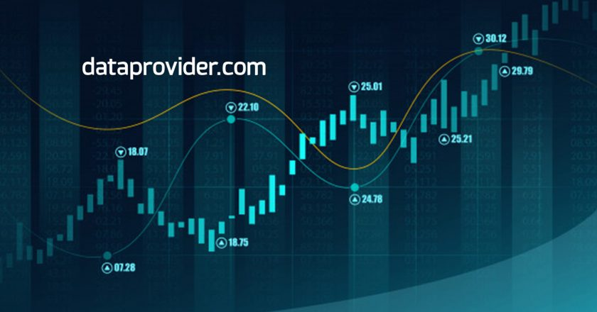 M Science Partners with Dataprovider.com to Bring Internet Technology Data and Analytics to the Investment Community
