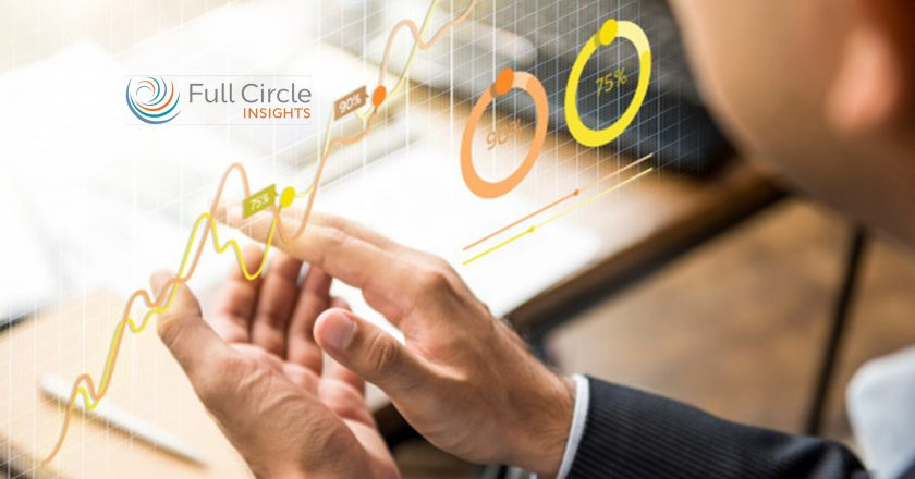 Full Circle Insights to Exhibit Products That Demonstrate Marketing's Impact on Revenue at SiriusDecisions Summit 2019 in Austin