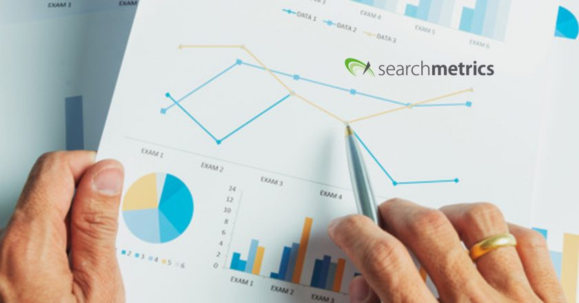 New Study Reveals Positive Impact of Page Speed on Google Rankings