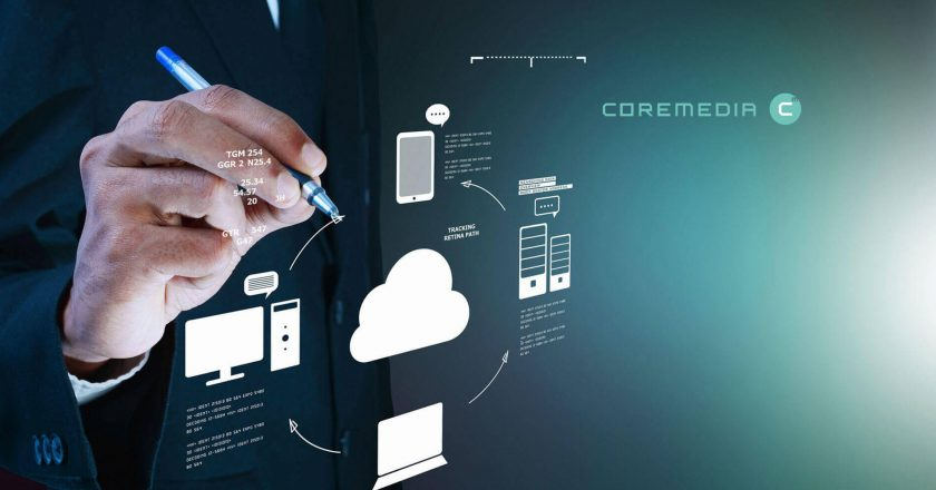 CoreMedia Announces CoreMedia Content Cloud - Marketing Connector on Salesforce AppExchange, the World's Leading Enterprise Cloud Marketplace