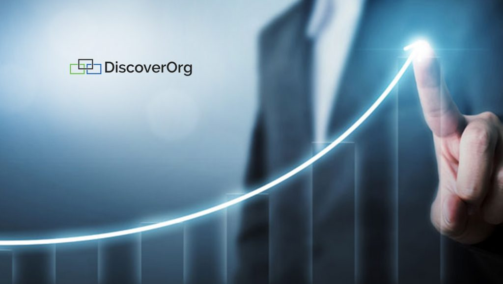 DiscoverOrg Survey Indicates Competition to Grow Dramatically Among U.S. Companies