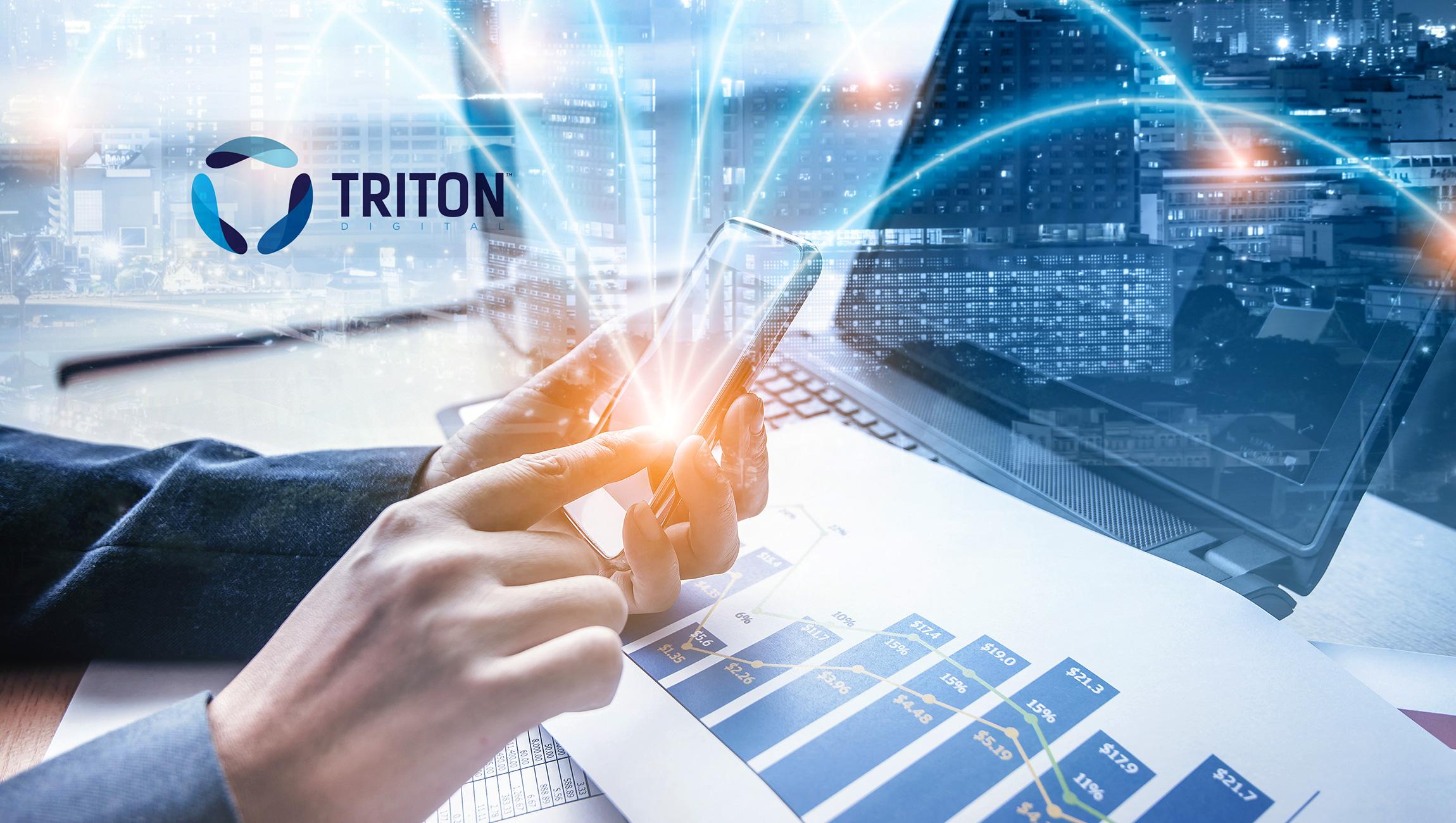 Triton Digital Integrates Centro's Basis Platform with the a2x Programmatic Marketplace