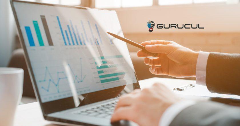 Gurucul Behavior Based Network Traffic Analysis Detects Unknown Threats