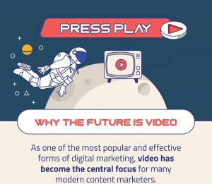 Video Marketing Stats That Every Marketer Needs to Know