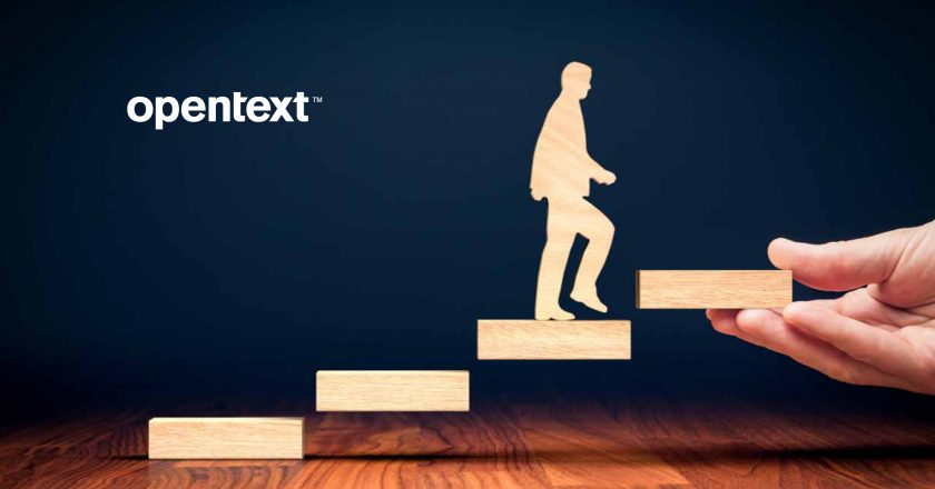 OpenText Named a Leader in ECM Content Platforms