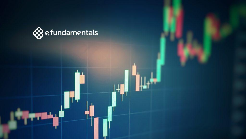 Twinings Chooses E.Fundamentals to Help Boost E-Commerce