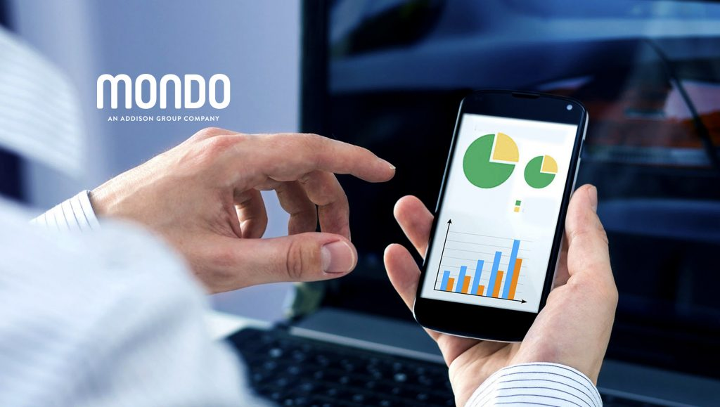 Video Marketing Ranked as Number One Marketing Priority According to Mondo Survey