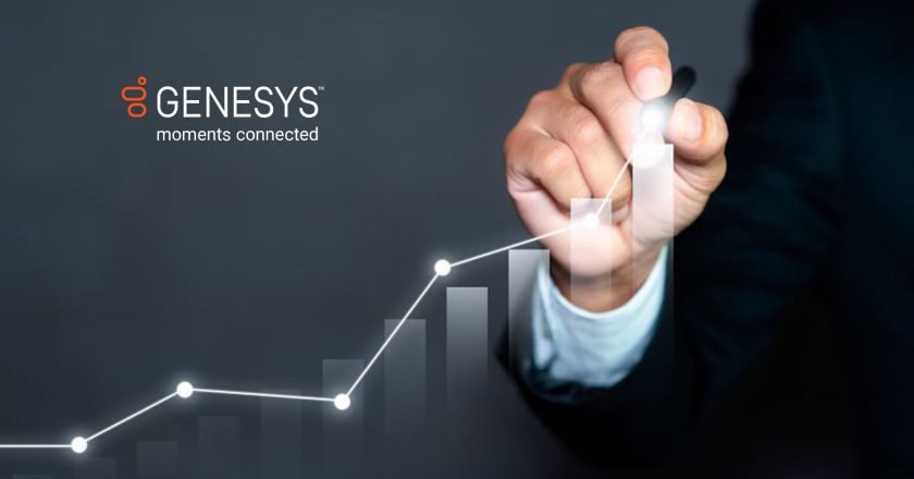 Genesys Cloud Flies High with Record Sales and 70% Yoy Annual Revenue Growth