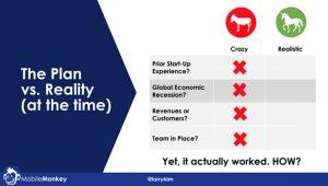 8-Fail-Proof-Tips-to-Grow-a-Digital-Marketing-Agency--1