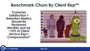 8-Fail-Proof-Tips-to-Grow-a-Digital-Marketing-Agency-4