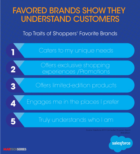 Salesforce Takes the Pulse on the Future of Retail