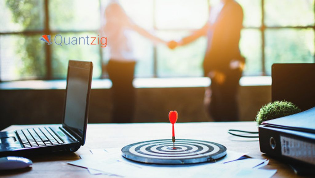 Why Marketing Mix Modeling Matters for B2B Brands | Quantzig's New Article Offers Valuable Insights
