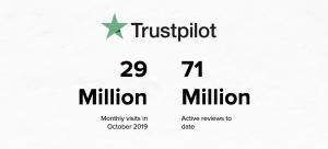 Trustpilot Integration