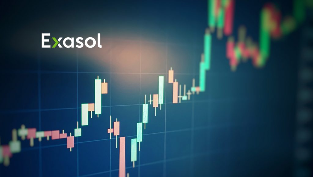 Exasol Teams up With Looker to Deliver Best In-Class Analytics Experience to Customers